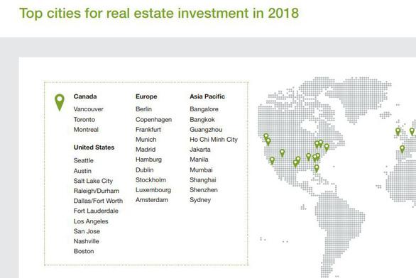2018 - 2019: Bùng nổ đầu tư vào bất động sản tại Việt Nam - Ảnh 1.
