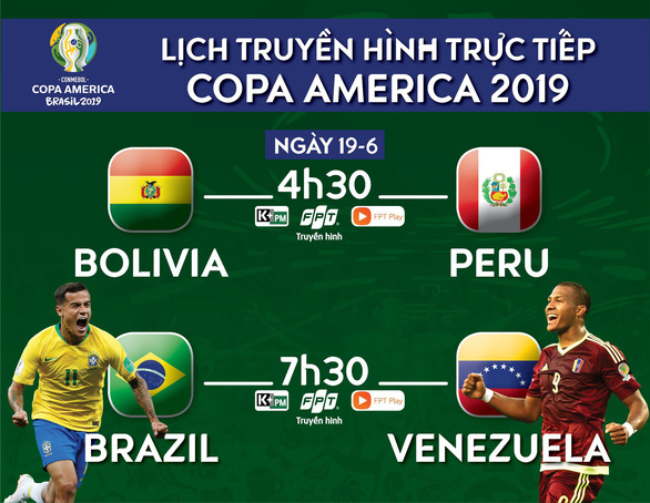 Lịch trực tiếp Copa America ngày 19-6: Chờ Brazil đi tiếp - Ảnh 1.