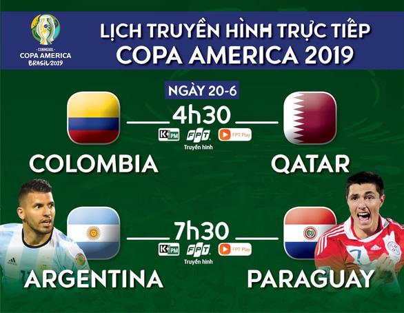 Lịch trực tiếp Argentina - Paraguay: Chờ Messi vượt khó - Ảnh 1.
