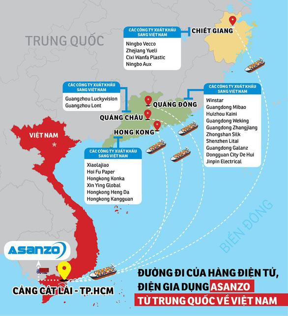 Tước quyền sử dụng nhãn hiệu chứng nhận Hàng Việt Nam chất lượng cao với Asanzo - Ảnh 1.