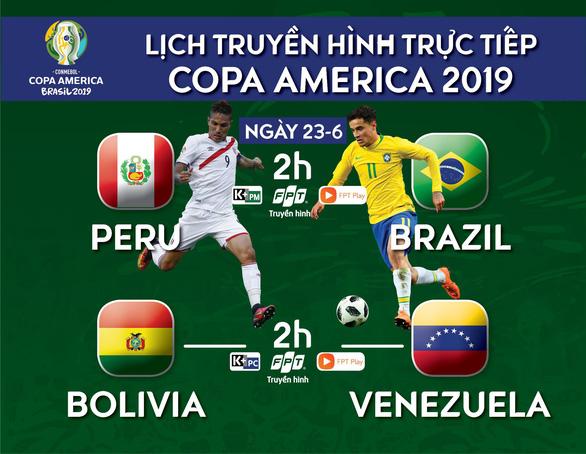Lịch trực tiếp Copa America 2019: Hạ màn bảng A - Ảnh 1.