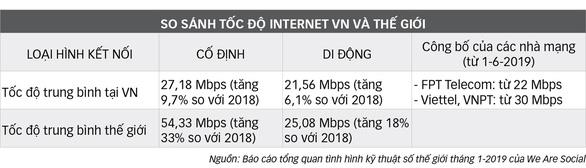 Đua tăng tốc độ truy cập Internet - Ảnh 3.