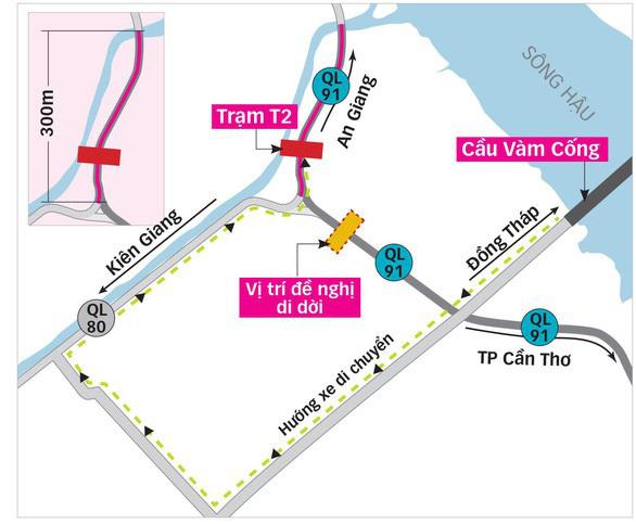 Xây dựng 2 phương án xử lý bất cập trạm thu phí T2 - Ảnh 1.