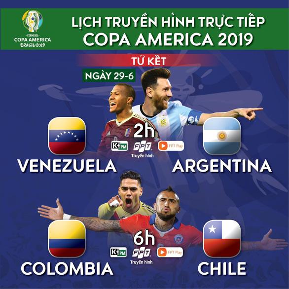Lịch trực tiếp tứ kết Copa America: Venezuela thách thức Argentina - Ảnh 1.