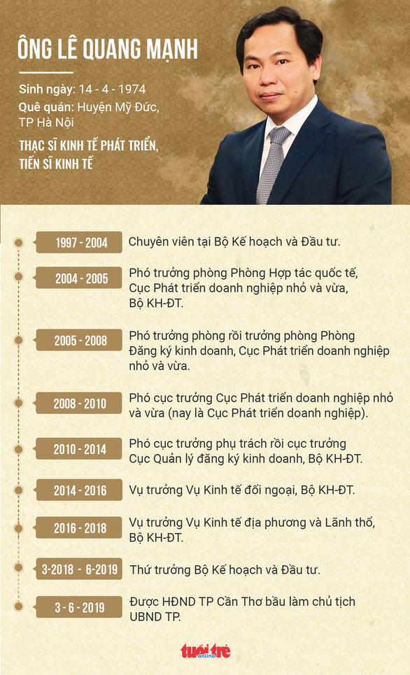 TP Cần Thơ có tân chủ tịch UBND 45 tuổi - Ảnh 2.