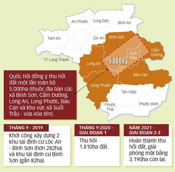 Dự án sân bay Long Thành: Đền bù đất bị thu hồi ra sao? - Ảnh 5.