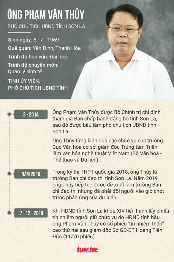 Kỷ luật cảnh cáo phó chủ tịch tỉnh Sơn La liên quan gian lận thi cử - Ảnh 2.