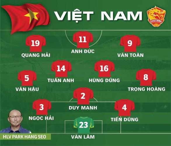 Anh Đức ghi bàn phút cuối, Việt Nam đá bại Thái Lan - Ảnh 1.