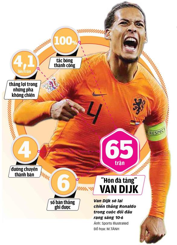 Chung kết UEFA Nations League: Van Dijk đối đầu Ronaldo - Ảnh 1.