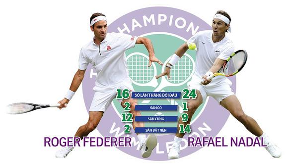 Roger Federer và Rafael Nadal tái đấu sau 11 năm - Ảnh 1.