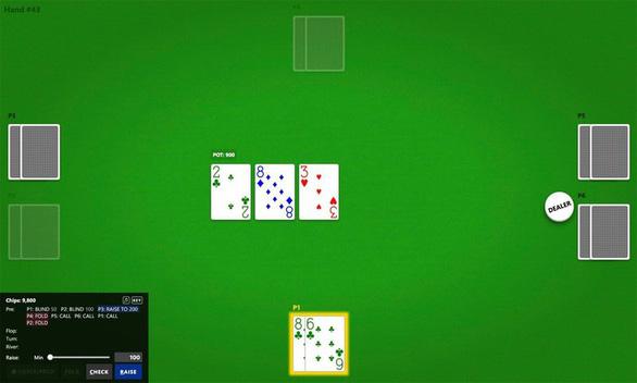 AI đã đánh bại 15 cao thủ poker - Ảnh 1.