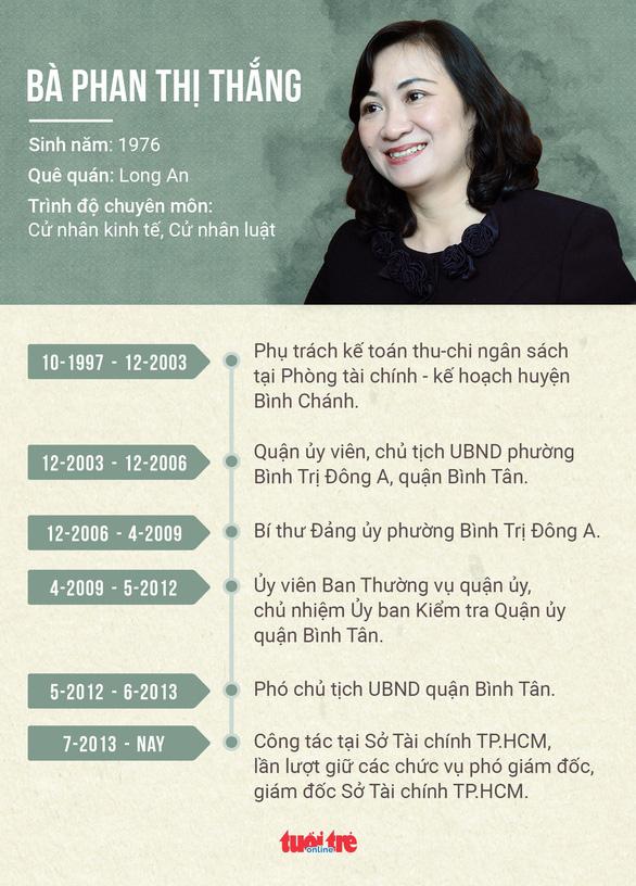 Bà Phan Thị Thắng được bầu làm phó chủ tịch HĐND TP.HCM - Ảnh 2.