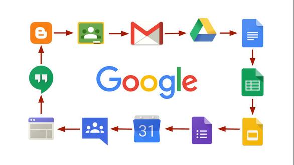 Cách spammer tấn công người dùng các dịch vụ Google - Ảnh 1.