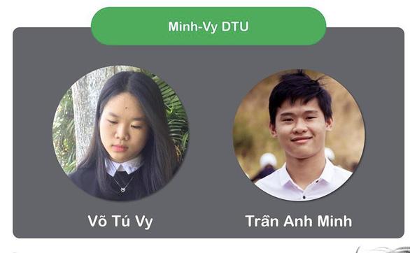 ĐH Duy Tân giành 4 suất vào vòng chung kết Go Green 2019 - Ảnh 4.