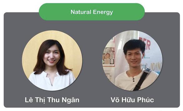 ĐH Duy Tân giành 4 suất vào vòng chung kết Go Green 2019 - Ảnh 3.