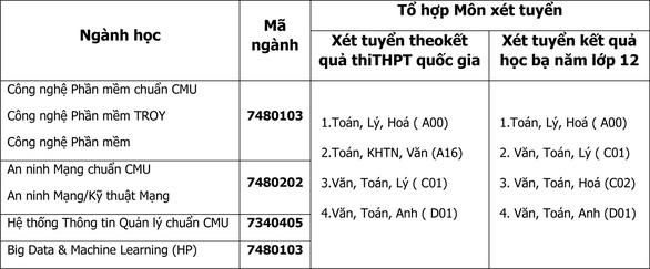 1807 nganh hoc