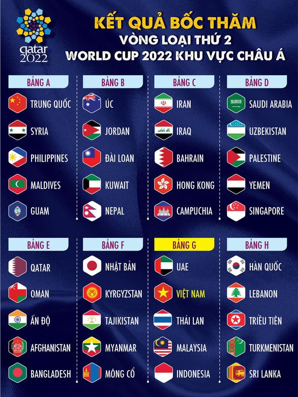 Vòng loại World Cup 2022: tin vào chất quái của ông Park - Ảnh 1.