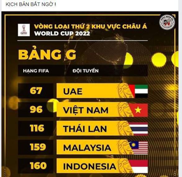 CĐV Việt Nam háo hức vì gặp lại Thái Lan ở vòng loại World Cup 2022 - Ảnh 1.