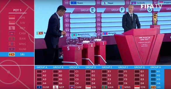 Việt Nam cùng bảng UAE, Thái Lan, Indonesia và Malaysia ở vòng loại thứ 2 World Cup 2022 - Ảnh 4.
