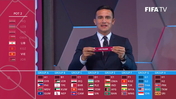 Việt Nam cùng bảng UAE, Thái Lan, Indonesia và Malaysia ở vòng loại thứ 2 World Cup 2022 - Ảnh 3.