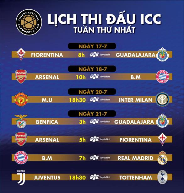 Lịch thi đấu ICC 2019 tuần thứ nhất: Tâm điểm Bayern Munich -Real Madrid - Ảnh 1.