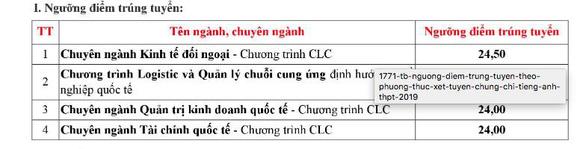 Điểm chuẩn xét tuyển kết hợp ĐH Ngoại thương tại TP.HCM: 24-24,5 - Ảnh 2.