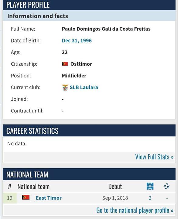 Cầu thủ Đông Timor 22 tuổi... dự Giải U15 Đông Nam Á 2019? - Ảnh 2.