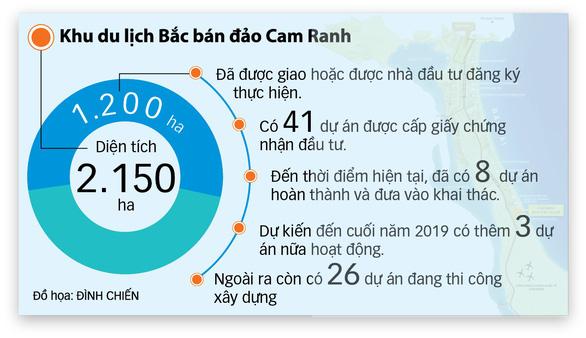 Bắc bán đảo Cam Ranh: Định vị khu du lịch đẳng cấp cao - Ảnh 8.