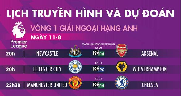 Lịch trực tiếp M.U gặp Chelsea ở vòng 1 Premier League 2019-2020 - Ảnh 1.