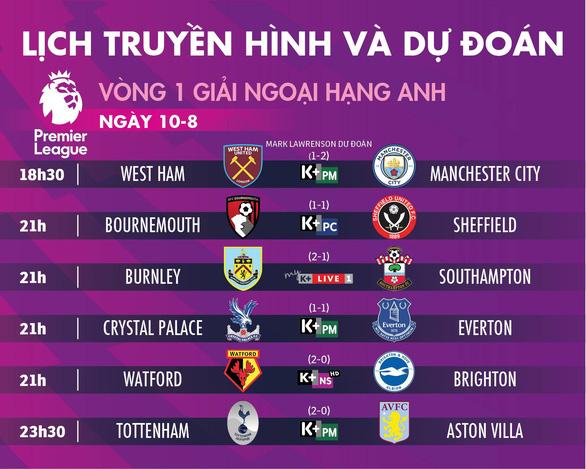Lịch truyền hình và dự đoán vòng 1 Premier League - Ảnh 1.
