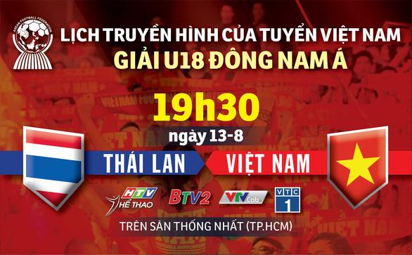 Lịch trực tiếp U18 Việt Nam gặp Thái Lan ở Giải U18 Đông Nam Á 2019 - Ảnh 1.