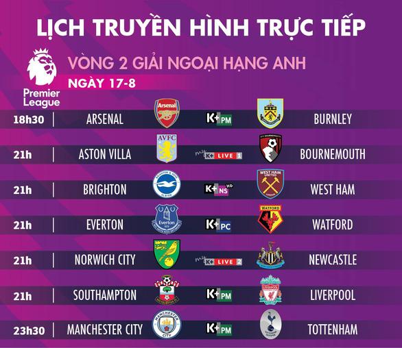 Lịch trực tiếp vòng 2 Premier League: Man City đấu Tottenham - Ảnh 1.
