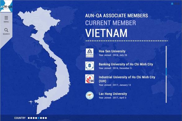 Chuẩn AUN-QA được nhiều trường đại học hướng đến - Ảnh 1.
