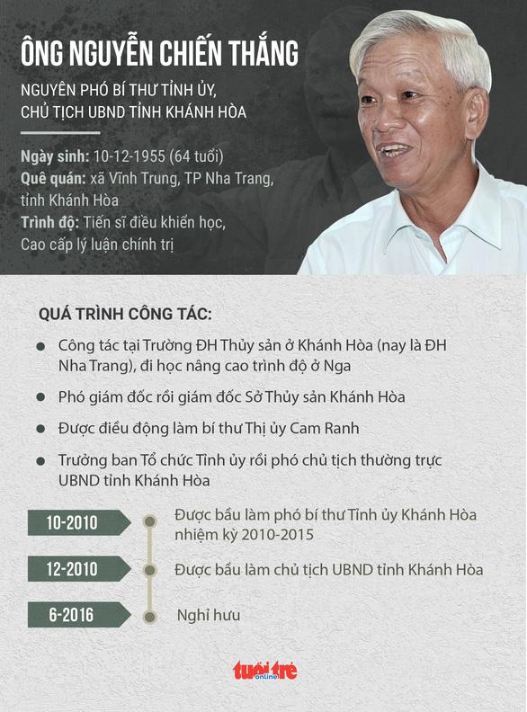 Đề nghị Ban Bí thư kỷ luật chủ tịch, nguyên chủ tịch Khánh Hòa - Ảnh 5.
