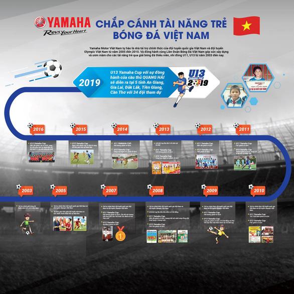 U13 Yamaha Cup - Bệ phóng ước mơ cho Quang Hải và nhiều cầu thủ khác - Ảnh 1.