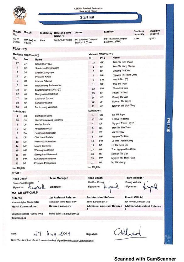 10 người Việt Nam đá bại Thái Lan, vô địch bóng đá nữ Đông Nam Á 2019 - Ảnh 16.
