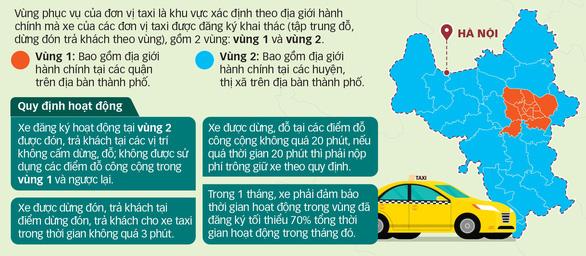 Taxi Hà Nội 5 màu, nhận diện ra sao? - Ảnh 2.