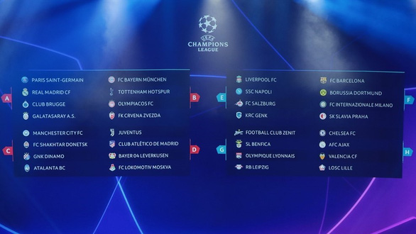 Barca, Dortmund và Inter gặp nhau ở vòng bảng Champions League 2019-2020 - Ảnh 1.