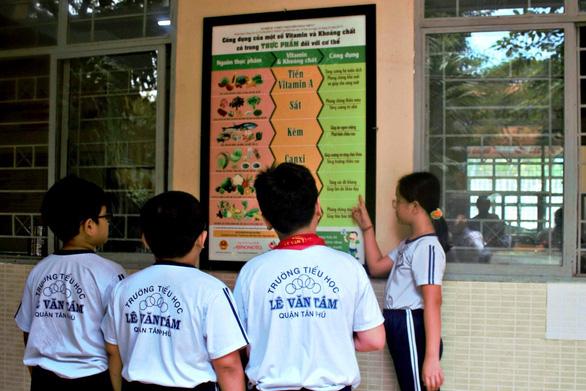 Chuẩn hóa thực đơn tại các trường tiểu học bán trú tỉnh Lào Cai - Ảnh 3.