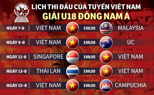 Lịch thi đấu của U18 Việt Nam tại Giải U18 Đông Nam Á 2019 - Ảnh 1.