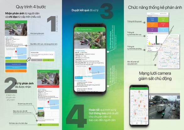 Dân gặp chính quyền qua app điện thoại - Ảnh 5.