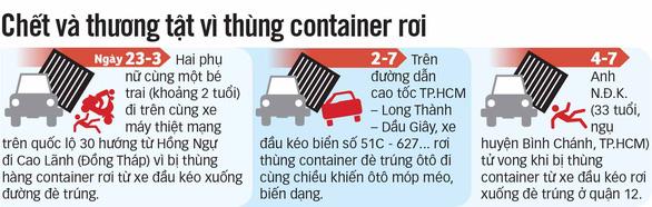 Vì sao thùng container bay trên phố? - Ảnh 4.