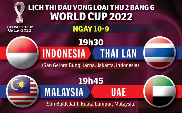 Lịch thi đấu bảng G vòng loại World Cup 2022: Các đối thủ của Việt Nam sát phạt - Ảnh 1.