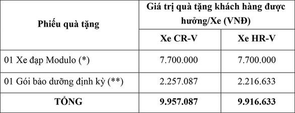 HVN triển khai chương trình Mua xe hay, nhận ngay quà chất - Ảnh 2.