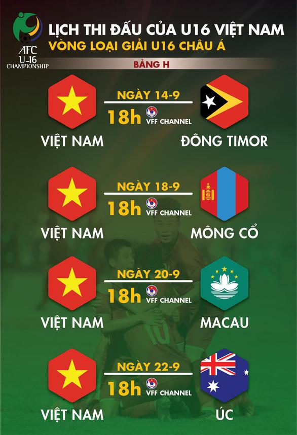 Lịch thi đấu của U16 Việt Nam tại vòng loại Giải U16 châu Á 2019 - Ảnh 1.