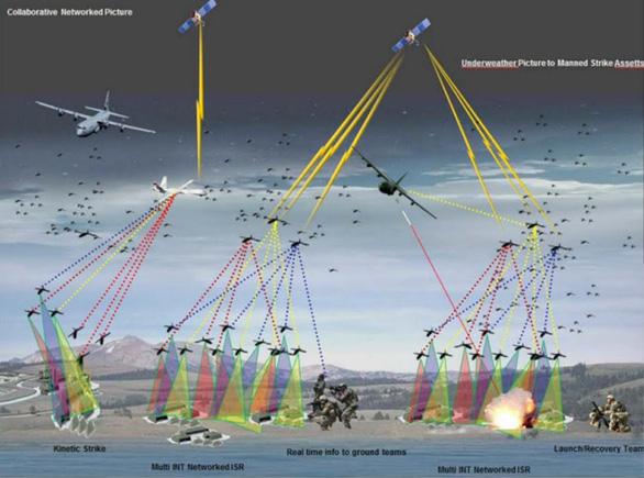 Chiến thuật ruồi bu với Drone đã xuất hiện ở Saudi Arabia? - Ảnh 2.