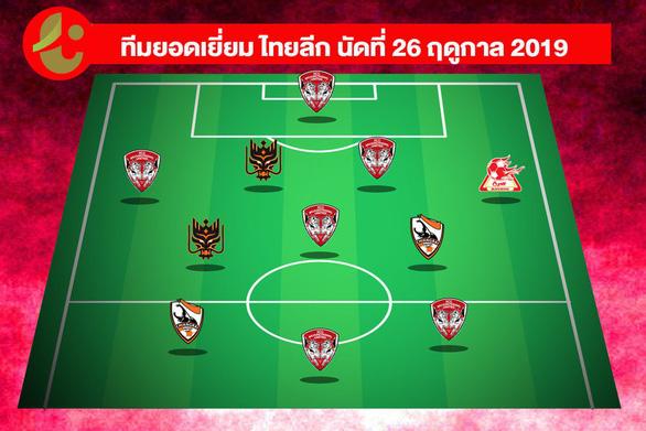 Thủ môn Đặng Văn Lâm vào đội hình tiêu biểu vòng 26 Thai League - Ảnh 2.