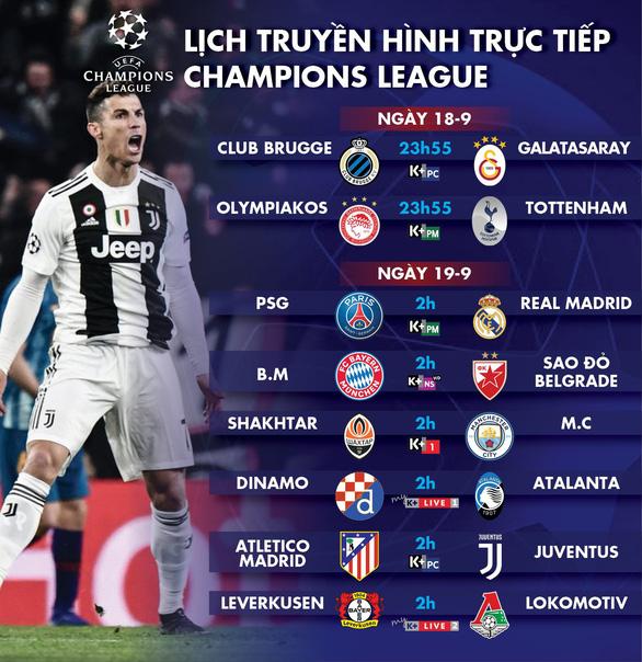 Lịch trực tiếp Champions League 19-9: Đại chiến PSG- Real Madrid - Ảnh 1.