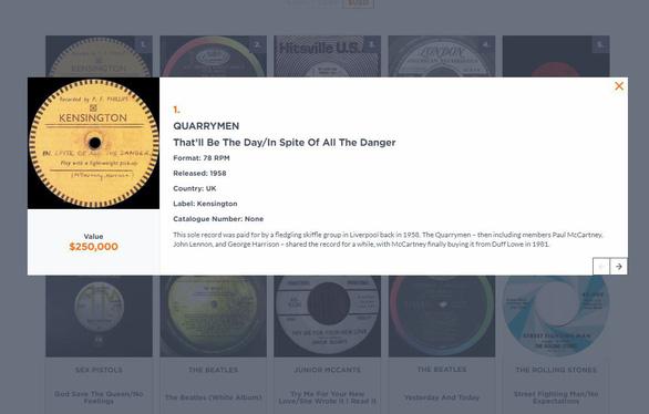 Trị giá 250.000USD, đĩa than của The Beatles 'đời đầu' mắc nhất thế giới - Ảnh 2.