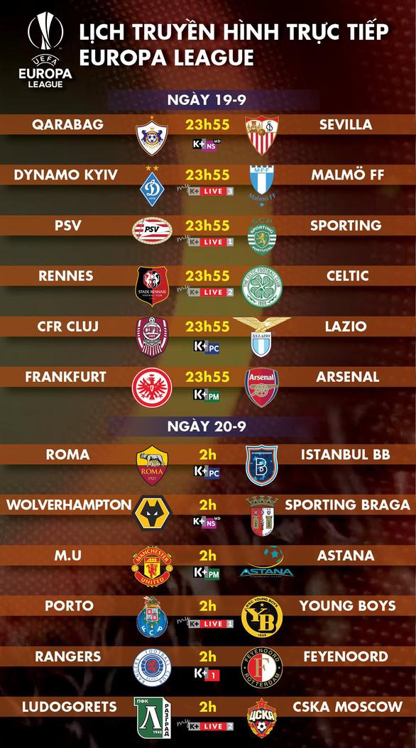 Lịch truyền hình Europa League: MU, Arsenal xuất trận - Ảnh 1.